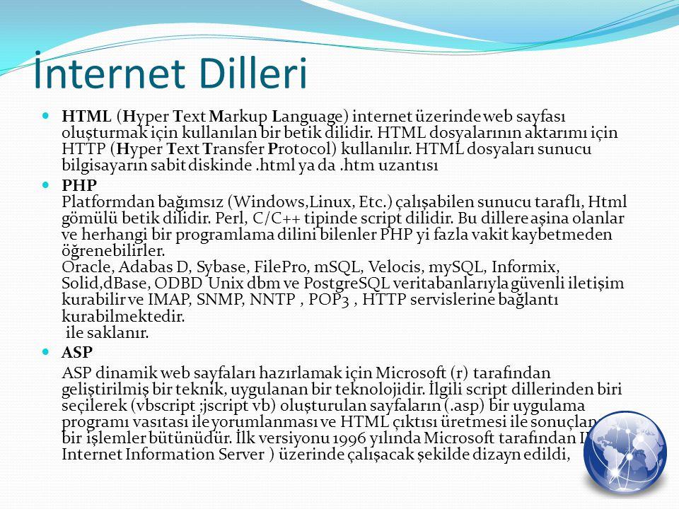 İnternet Dilleri HTML (Hyper Text Markup Language) internet üzerinde web sayfası oluşturmak için kullanılan bir betik dilidir. HTML dosyalarının aktar