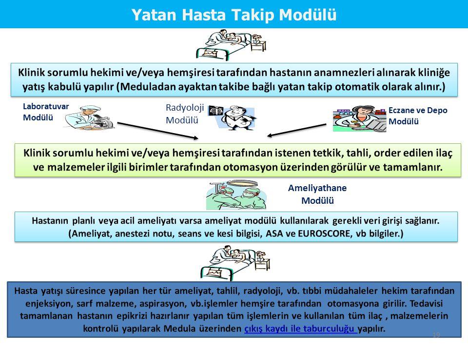 Laboratuvar Modülü Radyoloji Modülü Eczane ve Depo Modülü Ameliyathane Modülü Yatan Hasta Takip Modülü 19