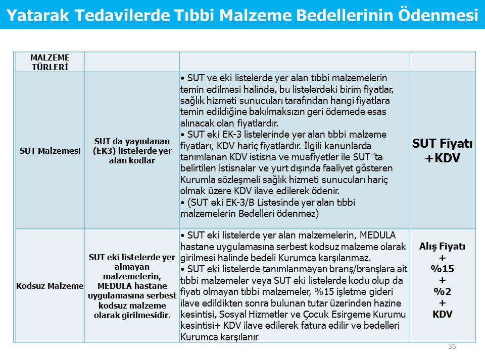 MALZEME TÜRLERİ SUT Malzemesi SUT da yayınlanan (EK3) listelerde yer alan kodlar SUT ve eki listelerde yer alan tıbbi malzemelerin temin edilmesi hali