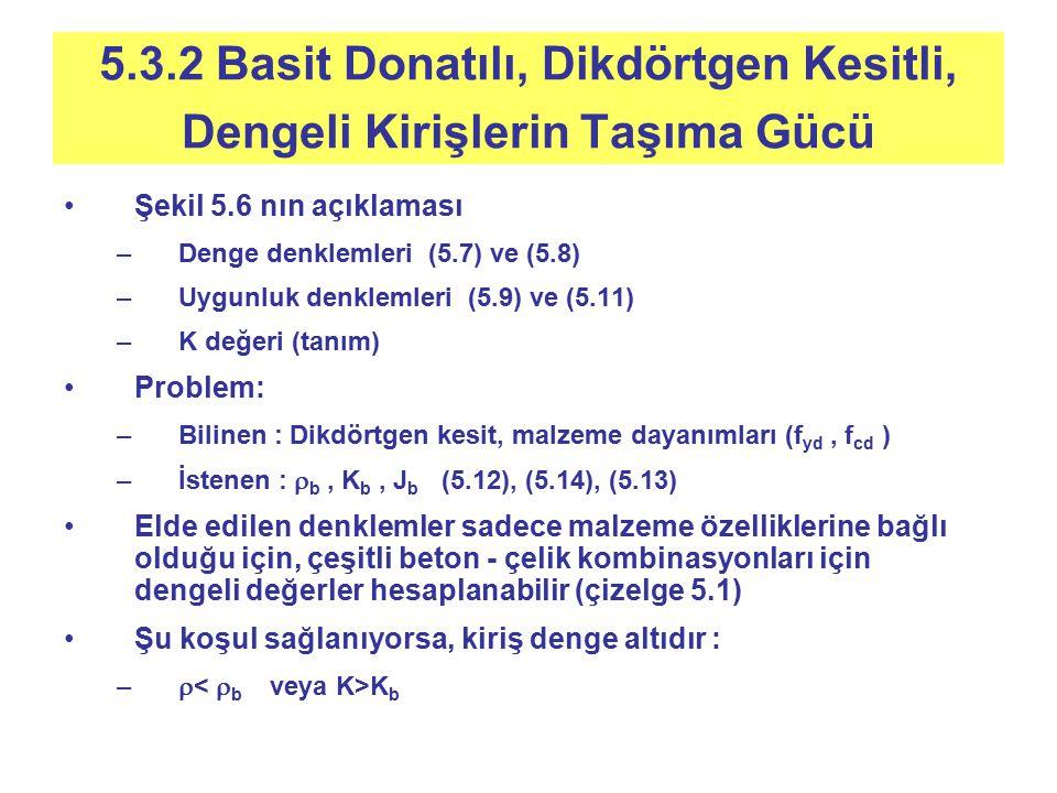 5.3.2 Basit Donatılı, Dikdörtgen Kesitli, Dengeli Kirişlerin Taşıma Gücü Şekil 5.6 nın açıklaması –Denge denklemleri (5.7) ve (5.8) –Uygunluk denkleml