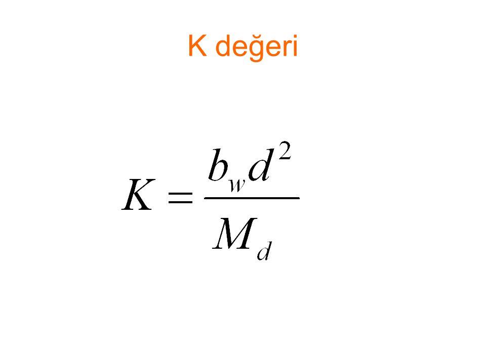 K değeri