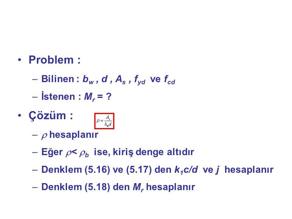 Problem : –Bilinen : b w, d, A s, f yd ve f cd –İstenen : M r = ? Çözüm : –  hesaplanır –Eğer  <  b ise, kiriş denge altıdır –Denklem (5.16) ve (5.