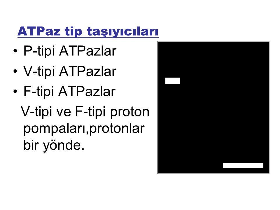 ATPaz tip taşıyıcıları P-tipi ATPazlar V-tipi ATPazlar F-tipi ATPazlar V-tipi ve F-tipi proton pompaları,protonlar bir yönde.