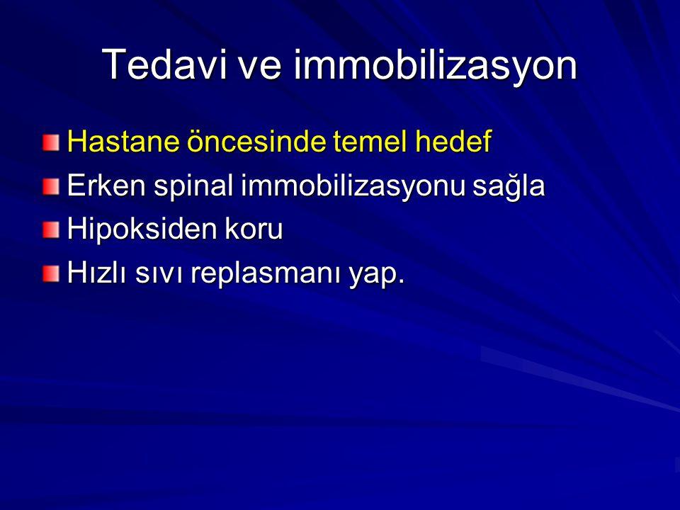 Tedavi ve immobilizasyon Hastane öncesinde temel hedef Erken spinal immobilizasyonu sağla Hipoksiden koru Hızlı sıvı replasmanı yap.