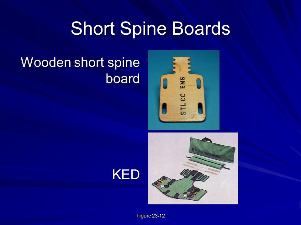 Figure 23-12 Short Spine Boards Wooden short spine board KED
