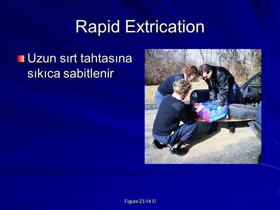 Figure 23-14 D Rapid Extrication Uzun sırt tahtasına sıkıca sabitlenir