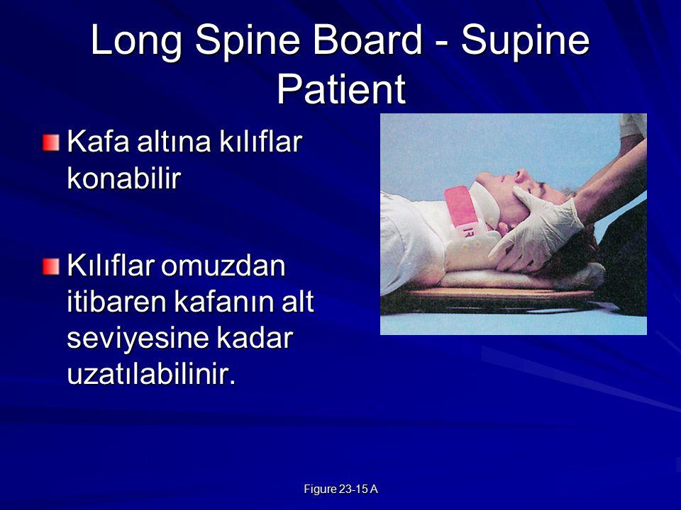 Figure 23-15 A Long Spine Board - Supine Patient Kafa altına kılıflar konabilir Kılıflar omuzdan itibaren kafanın alt seviyesine kadar uzatılabilinir.