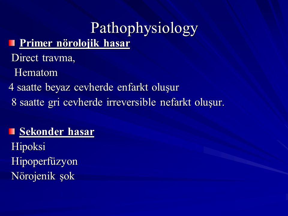 Pathophysiology Primer nörolojik hasar Direct travma, Direct travma, Hematom Hematom 4 saatte beyaz cevherde enfarkt oluşur 8 saatte gri cevherde irreversible nefarkt oluşur.