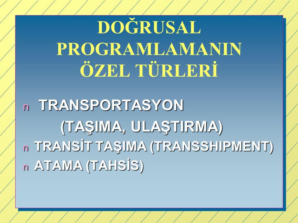 TRANSPORTASYON-MATRİS GÖSTERİM Taşıma Maliyeti (TL/adet) Si Dj D1D3D4D2 S1 S2 S3 ai (Arz) bj (Talep) 100 150 200 450 (TA=TT) 5015080170 5 (C11) 3810 2 8 3 65 14 2 X11 X12 X21 X34