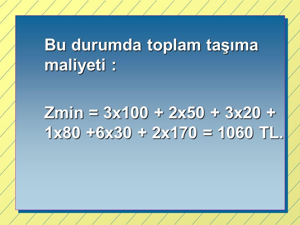 Bu durumda toplam taşıma maliyeti : Zmin = 3x100 + 2x50 + 3x20 + 1x80 +6x30 + 2x170 = 1060 TL.