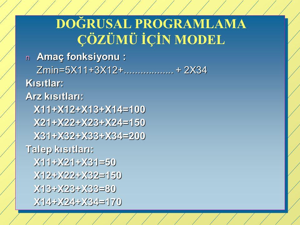 DOĞRUSAL PROGRAMLAMA ÇÖZÜMÜ İÇİN MODEL n Amaç fonksiyonu : Zmin=5X11+3X12+.................. + 2X34 Zmin=5X11+3X12+.................. + 2X34Kısıtlar: