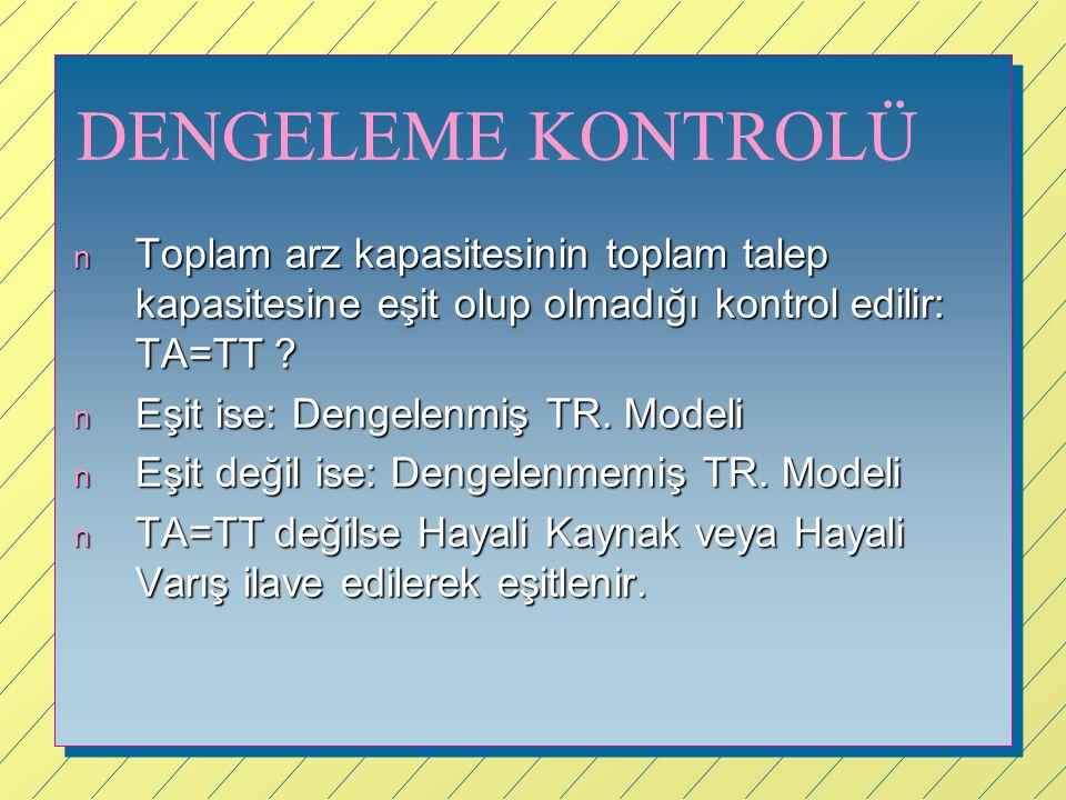 DENGELEME KONTROLÜ n Toplam arz kapasitesinin toplam talep kapasitesine eşit olup olmadığı kontrol edilir: TA=TT ? n Eşit ise: Dengelenmiş TR. Modeli