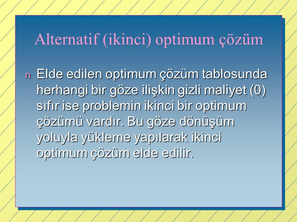 Alternatif (ikinci) optimum çözüm n Elde edilen optimum çözüm tablosunda herhangi bir göze ilişkin gizli maliyet (0) sıfır ise problemin ikinci bir op