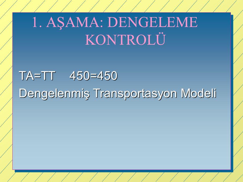 1. AŞAMA: DENGELEME KONTROLÜ TA=TT 450=450 Dengelenmiş Transportasyon Modeli