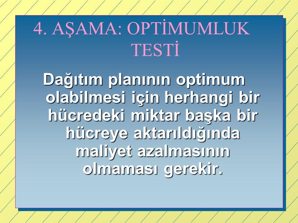 4. AŞAMA: OPTİMUMLUK TESTİ Dağıtım planının optimum olabilmesi için herhangi bir hücredeki miktar başka bir hücreye aktarıldığında maliyet azalmasının