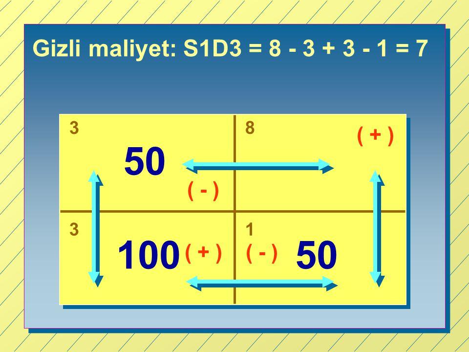 Gizli maliyet: S1D3 = 8 - 3 + 3 - 1 = 7 3 8 31 50 10050 ( + ) ( - ) ( + )( - )