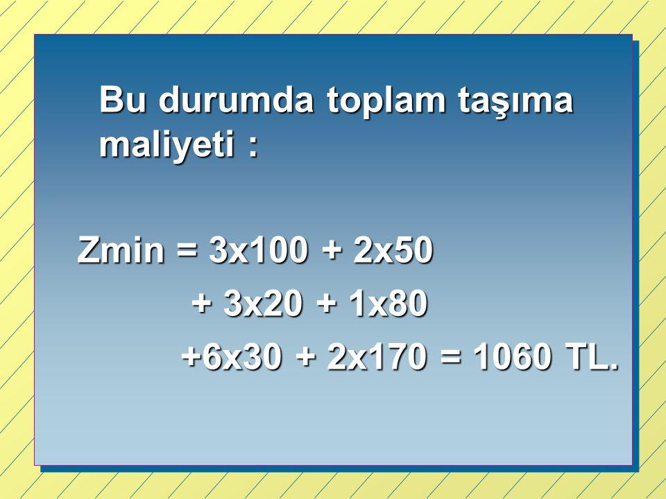 Bu durumda toplam taşıma maliyeti : Zmin = 3x100 + 2x50 + 3x20 + 1x80 + 3x20 + 1x80 +6x30 + 2x170 = 1060 TL. +6x30 + 2x170 = 1060 TL.