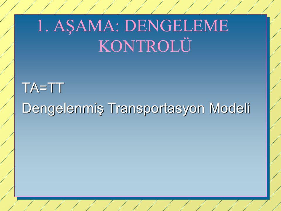 1. AŞAMA: DENGELEME KONTROLÜ TA=TT Dengelenmiş Transportasyon Modeli