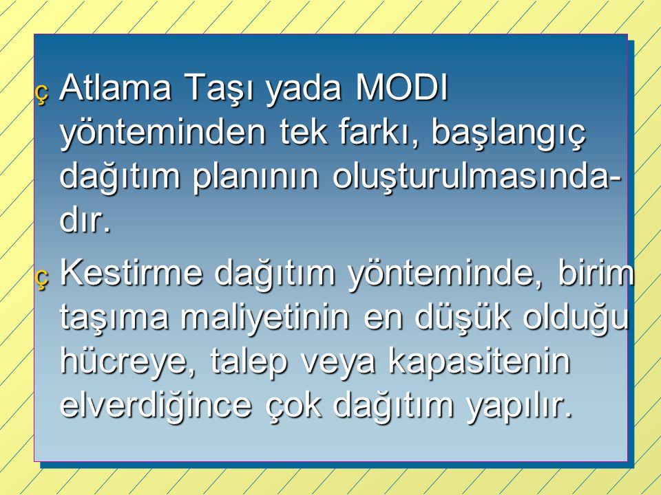 ç Atlama Taşı yada MODI yönteminden tek farkı, başlangıç dağıtım planının oluşturulmasında- dır. ç Kestirme dağıtım yönteminde, birim taşıma maliyetin