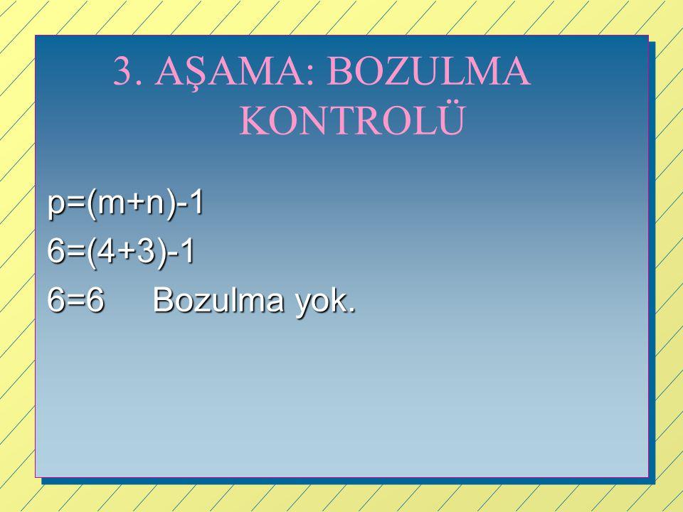 3. AŞAMA: BOZULMA KONTROLÜ p=(m+n)-16=(4+3)-1 6=6 Bozulma yok.
