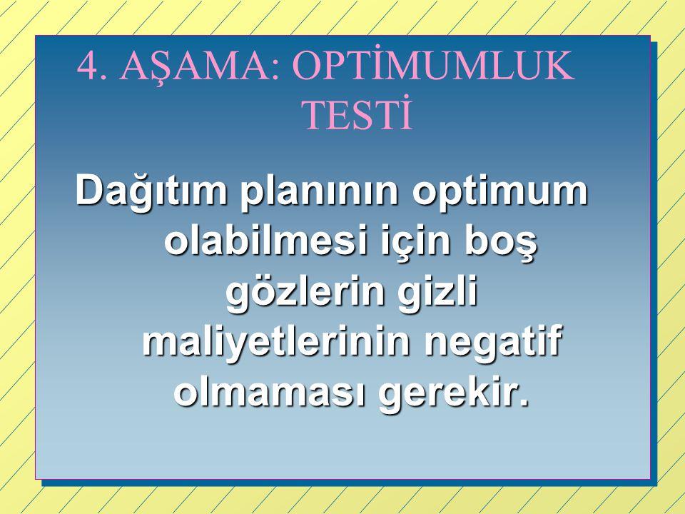 4. AŞAMA: OPTİMUMLUK TESTİ Dağıtım planının optimum olabilmesi için boş gözlerin gizli maliyetlerinin negatif olmaması gerekir.
