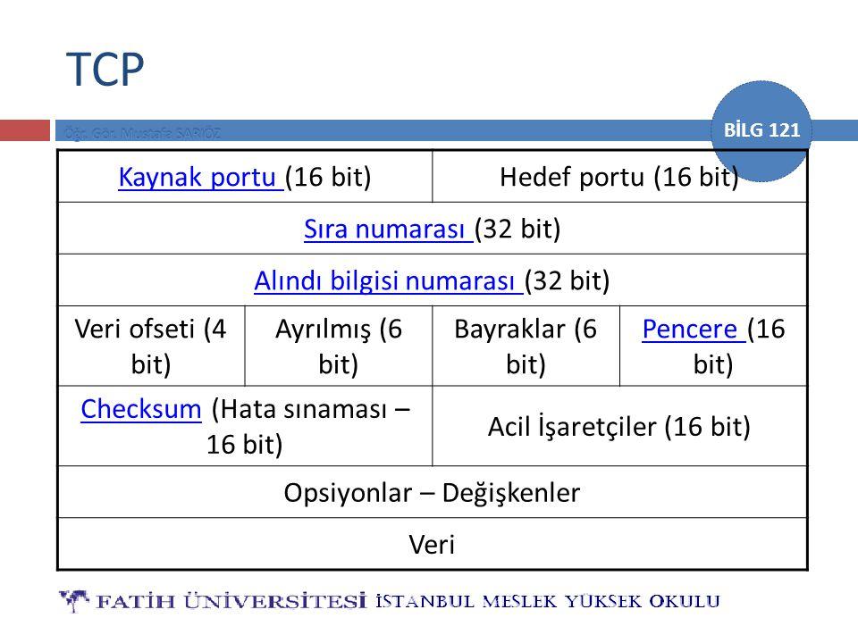BİLG 121 TCP Kaynak portu Kaynak portu (16 bit)Hedef portu (16 bit) Sıra numarası Sıra numarası (32 bit) Alındı bilgisi numarası Alındı bilgisi numara