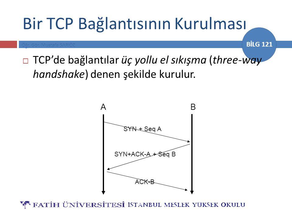 BİLG 121 Bir TCP Bağlantısının Kurulması  TCP'de bağlantılar üç yollu el sıkışma (three-way handshake) denen şekilde kurulur. AB SYN + Seq A SYN+ACK-