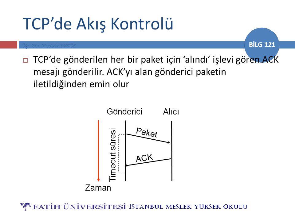 BİLG 121 TCP'de Akış Kontrolü Paket ACK Timeout Paket ACK Timeout Paket Timeout Paket ACK Timeout Zaman Paket ACK Timeout Paket ACK Timeout ACK kaybolursaPacket kaybolursa Timeout süresi içinde ulaşım gerçekleştirilemezse