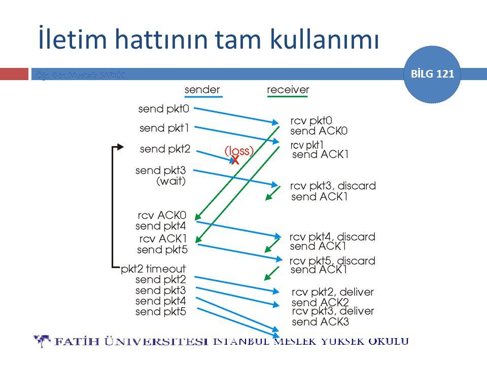 BİLG 121 İletim hattının tam kullanımı