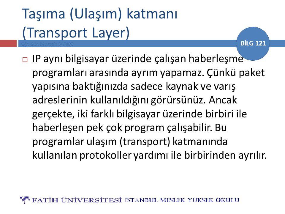 BİLG 121 Taşıma (Ulaşım) katmanı (Transport Layer)  IP aynı bilgisayar üzerinde çalışan haberleşme programları arasında ayrım yapamaz. Çünkü paket ya