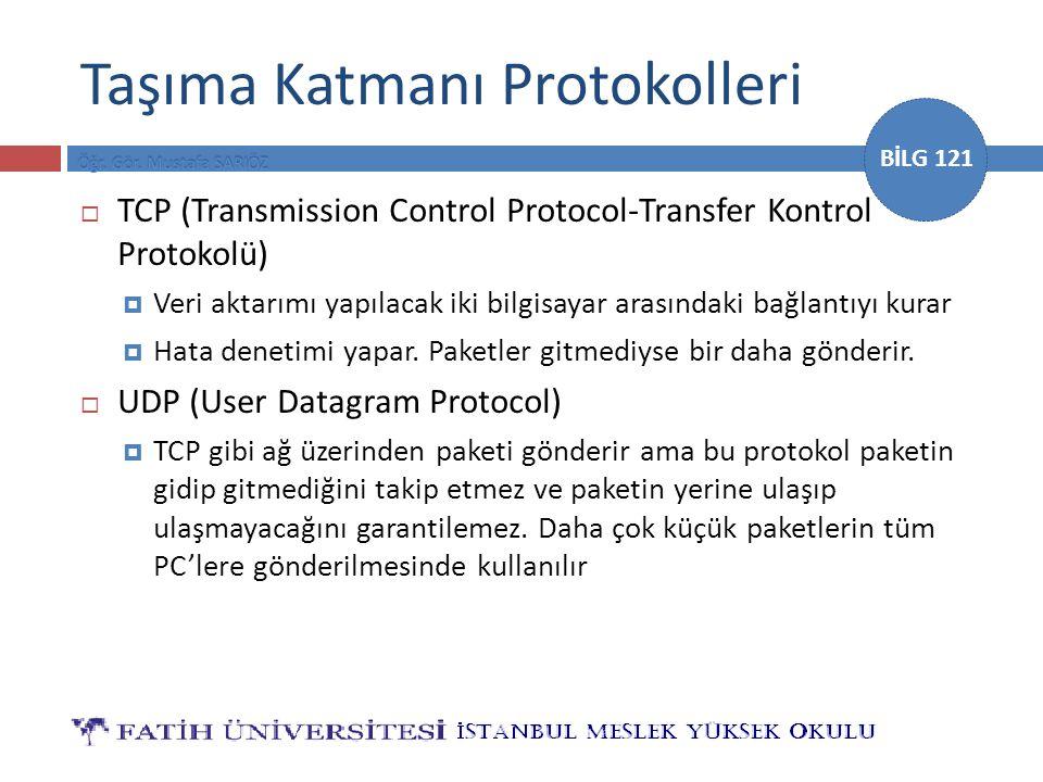 BİLG 121 Taşıma Katmanı Protokolleri  TCP (Transmission Control Protocol-Transfer Kontrol Protokolü)  Veri aktarımı yapılacak iki bilgisayar arasınd