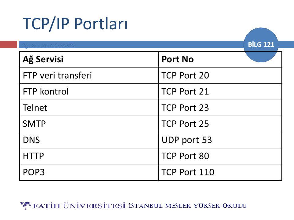 BİLG 121 TCP/IP Portları Ağ ServisiPort No FTP veri transferiTCP Port 20 FTP kontrolTCP Port 21 TelnetTCP Port 23 SMTPTCP Port 25 DNSUDP port 53 HTTPT