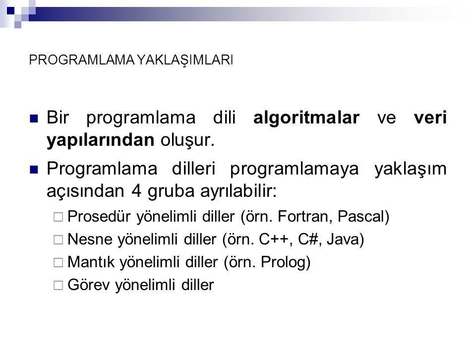 PROGRAMLAMA YAKLAŞIMLARI Bir programlama dili algoritmalar ve veri yapılarından oluşur. Programlama dilleri programlamaya yaklaşım açısından 4 gruba a