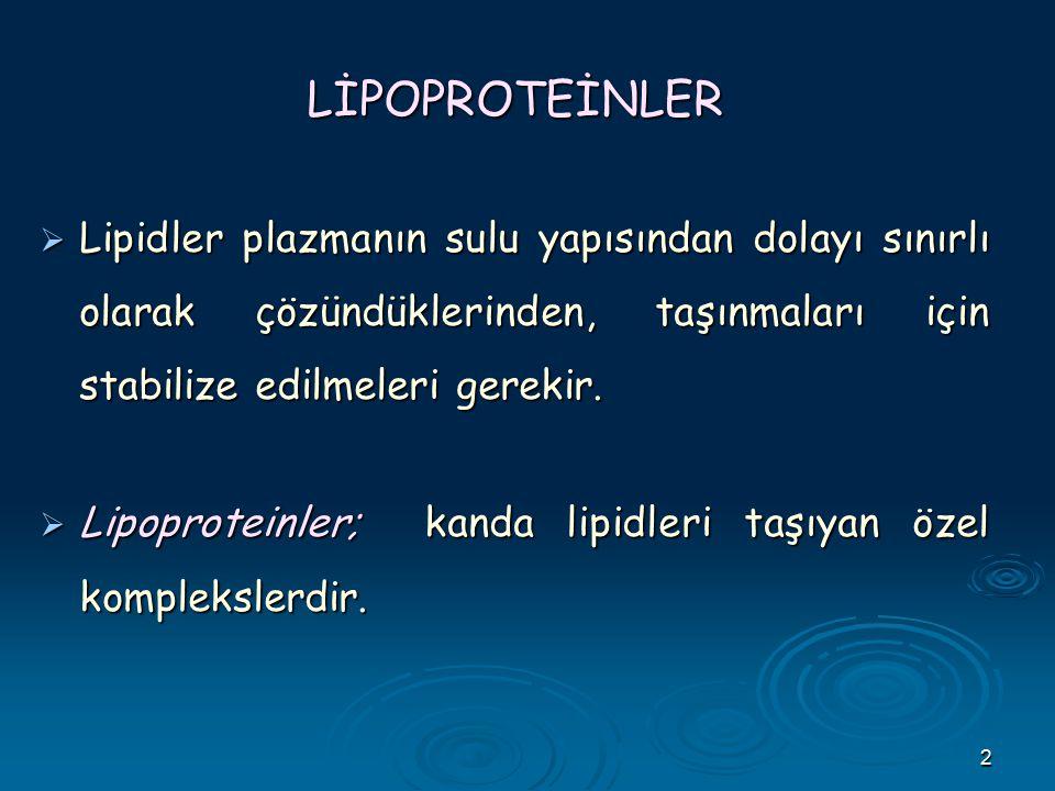2 LİPOPROTEİNLER  Lipidler plazmanın sulu yapısından dolayı sınırlı olarak çözündüklerinden, taşınmaları için stabilize edilmeleri gerekir.  Lipopro