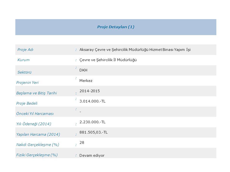 Proje Detayları (1) Proje Adı:Aksaray Çevre ve Şehircilik Müdürlüğü Hizmet Binası Yapım İşi Kurum:Çevre ve Şehircilik İl Müdürlüğü Sektörü : DKH Proje