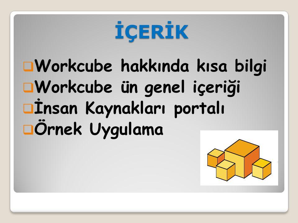 İÇERİK  Workcube hakkında kısa bilgi  Workcube ün genel içeriği  İnsan Kaynakları portalı  Örnek Uygulama