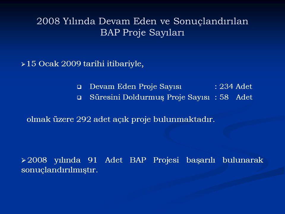 2008 Yılında Devam Eden ve Sonuçlandırılan BAP Proje Sayıları   15 Ocak 2009 tarihi itibariyle,   Devam Eden Proje Sayısı: 234 Adet   Süresini Doldurmuş Proje Sayısı: 58 Adet olmak üzere 292 adet açık proje bulunmaktadır.
