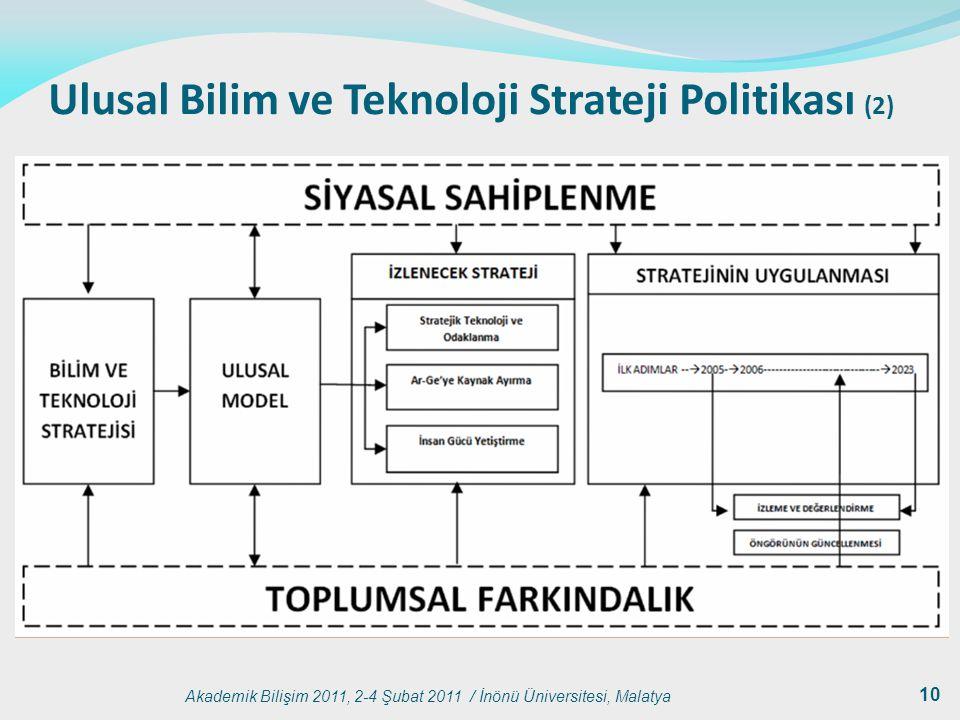 Akademik Bilişim 2011, 2-4 Şubat 2011 / İnönü Üniversitesi, Malatya 10 Ulusal Bilim ve Teknoloji Strateji Politikası (2)