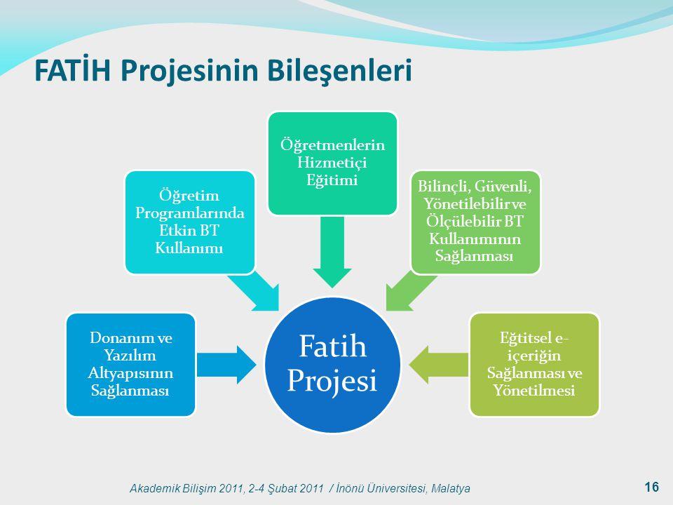Akademik Bilişim 2011, 2-4 Şubat 2011 / İnönü Üniversitesi, Malatya 16 FATİH Projesinin Bileşenleri Fatih Projesi Donanım ve Yazılım Altyapısının Sağl
