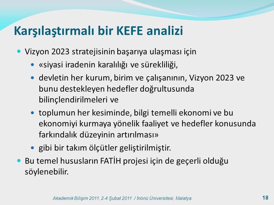 Akademik Bilişim 2011, 2-4 Şubat 2011 / İnönü Üniversitesi, Malatya 18 Karşılaştırmalı bir KEFE analizi Vizyon 2023 stratejisinin başarıya ulaşması iç