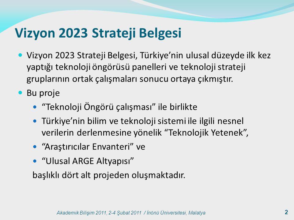 Akademik Bilişim 2011, 2-4 Şubat 2011 / İnönü Üniversitesi, Malatya 2 Vizyon 2023 Strateji Belgesi Vizyon 2023 Strateji Belgesi, Türkiye'nin ulusal dü
