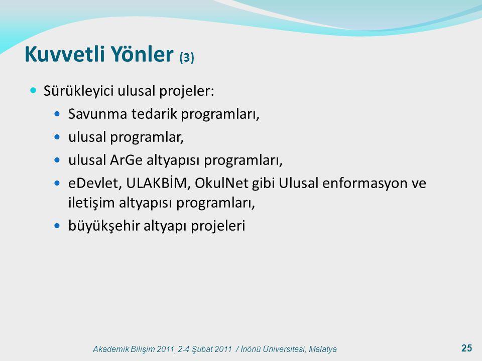 Akademik Bilişim 2011, 2-4 Şubat 2011 / İnönü Üniversitesi, Malatya 25 Kuvvetli Yönler (3) Sürükleyici ulusal projeler: Savunma tedarik programları, u