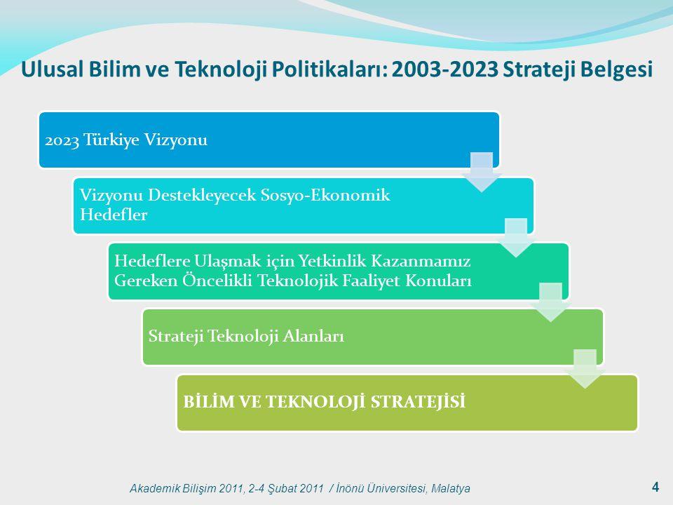 Akademik Bilişim 2011, 2-4 Şubat 2011 / İnönü Üniversitesi, Malatya 4 Ulusal Bilim ve Teknoloji Politikaları: 2003-2023 Strateji Belgesi 2023 Türkiye