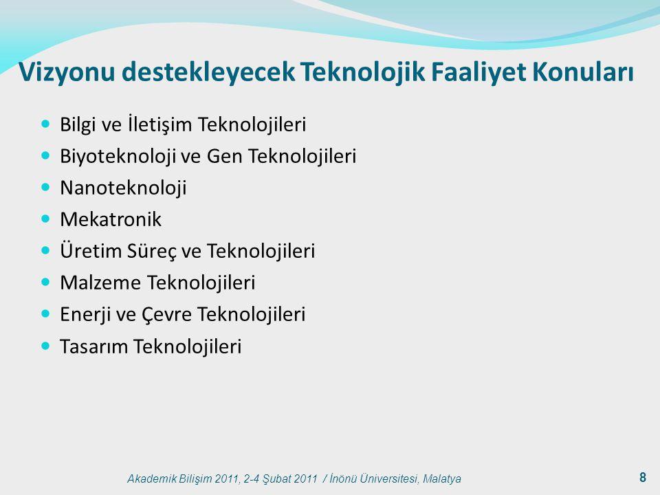 Akademik Bilişim 2011, 2-4 Şubat 2011 / İnönü Üniversitesi, Malatya 8 Vizyonu destekleyecek Teknolojik Faaliyet Konuları Bilgi ve İletişim Teknolojile