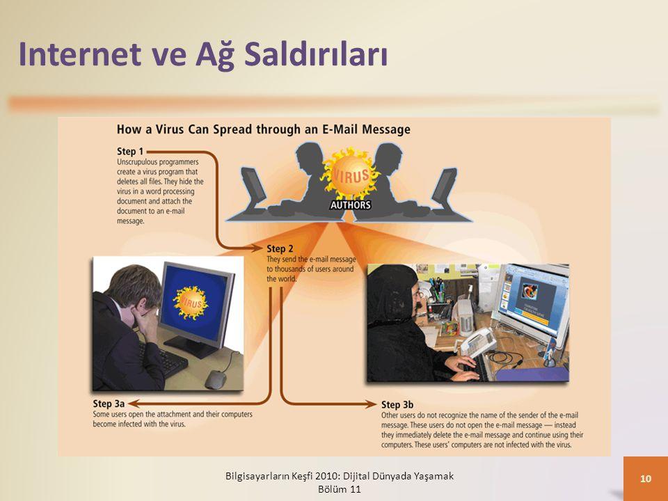 Internet ve Ağ Saldırıları Bilgisayarların Keşfi 2010: Dijital Dünyada Yaşamak Bölüm 11 10