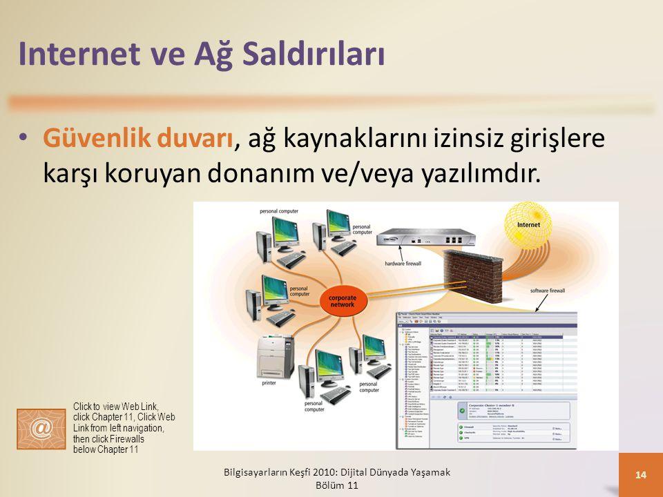 Internet ve Ağ Saldırıları Güvenlik duvarı, ağ kaynaklarını izinsiz girişlere karşı koruyan donanım ve/veya yazılımdır. Bilgisayarların Keşfi 2010: Di