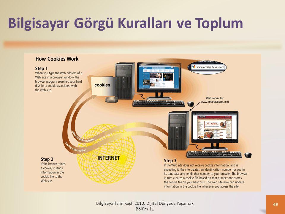 Bilgisayar Görgü Kuralları ve Toplum Bilgisayarların Keşfi 2010: Dijital Dünyada Yaşamak Bölüm 11 49