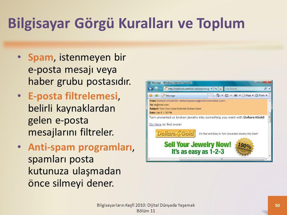 Bilgisayar Görgü Kuralları ve Toplum Spam, istenmeyen bir e-posta mesajı veya haber grubu postasıdır. E-posta filtrelemesi, belirli kaynaklardan gelen