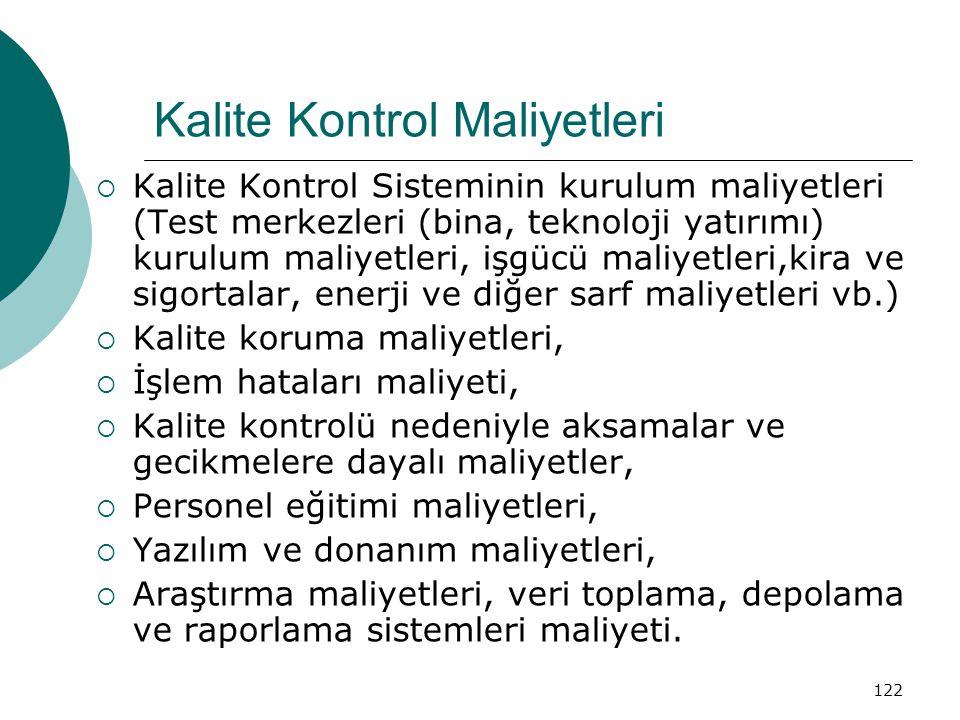 122 Kalite Kontrol Maliyetleri  Kalite Kontrol Sisteminin kurulum maliyetleri (Test merkezleri (bina, teknoloji yatırımı) kurulum maliyetleri, işgücü
