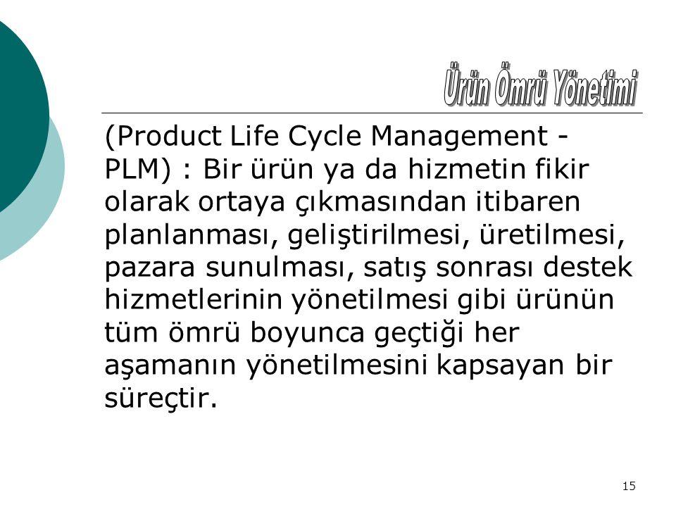 15 (Product Life Cycle Management - PLM) : Bir ürün ya da hizmetin fikir olarak ortaya çıkmasından itibaren planlanması, geliştirilmesi, üretilmesi, pazara sunulması, satış sonrası destek hizmetlerinin yönetilmesi gibi ürünün tüm ömrü boyunca geçtiği her aşamanın yönetilmesini kapsayan bir süreçtir.